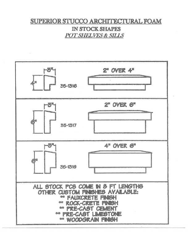 standard pot shelves and sills