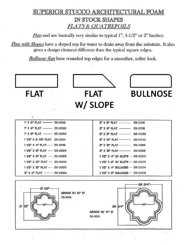 flats and quatrefoils