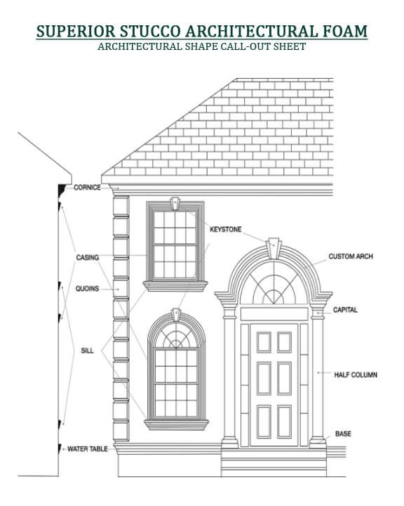 architectural shape call-out sheet