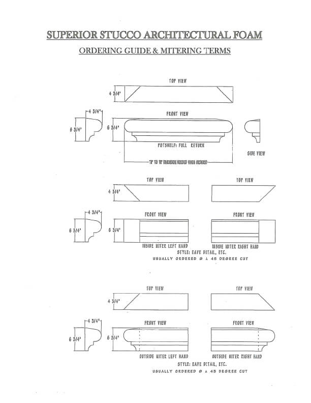 ordering guide and mitering terms