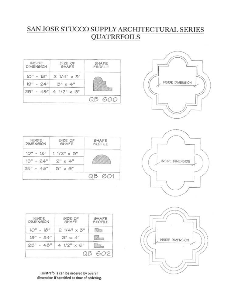 architectural quatrefoils